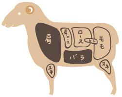 羊肉麻婆豆腐